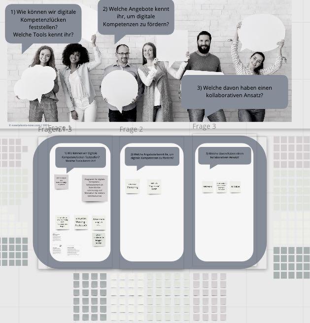 FutureSkills – kollaborativ in die Zukunft